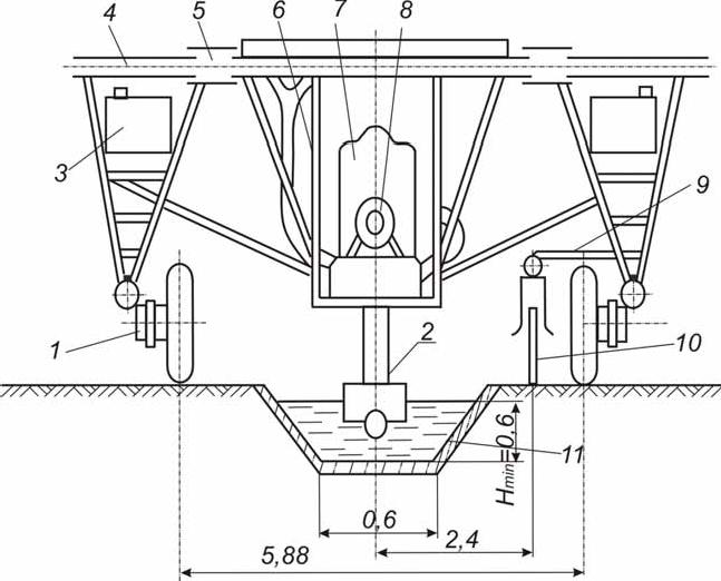 центральная ходовая тележка ДМ «Кубань-М» с подвесным насосно-силовым оборудованием