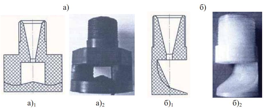 Дефлекторные насадки ВолжНИИГиМа, рекомендуемые для установки на устройствах приповерхностного дождевания ДМ «Фрегат»