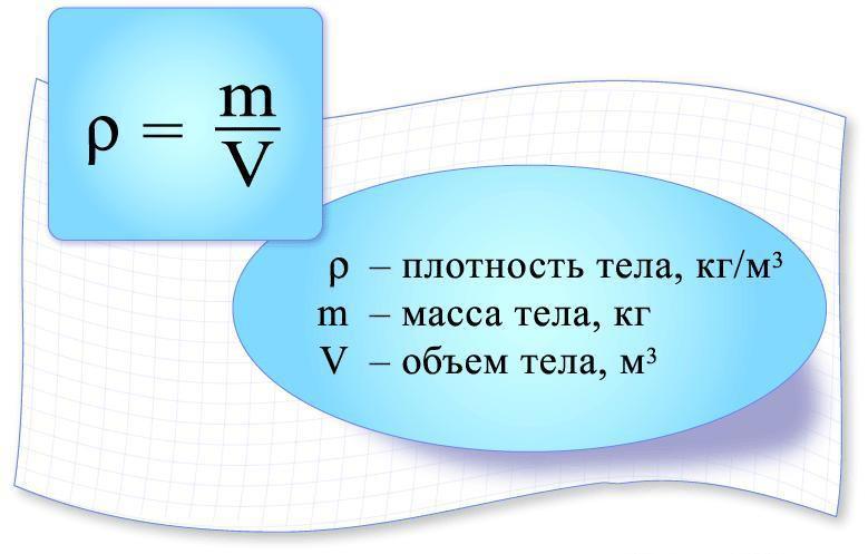 единица физической величины