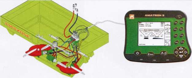Электрогидравлическая система контроля и регулировки числа оборотов распределительных дисков