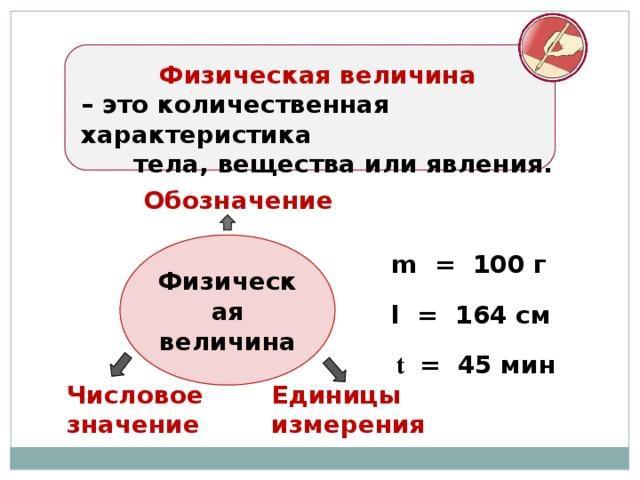 физическая величина
