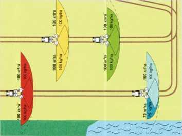 GPS-Switch - самый удобный способ внесения удобрений