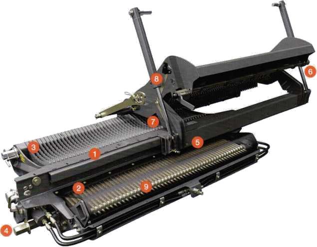 измельчающий аппарат с указанием функциональных устройств