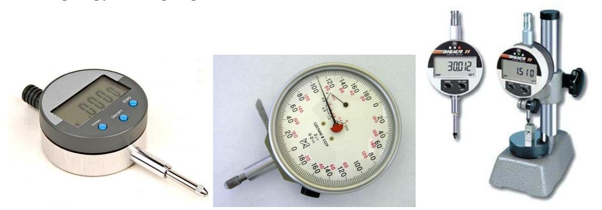 Измерительные индикаторы