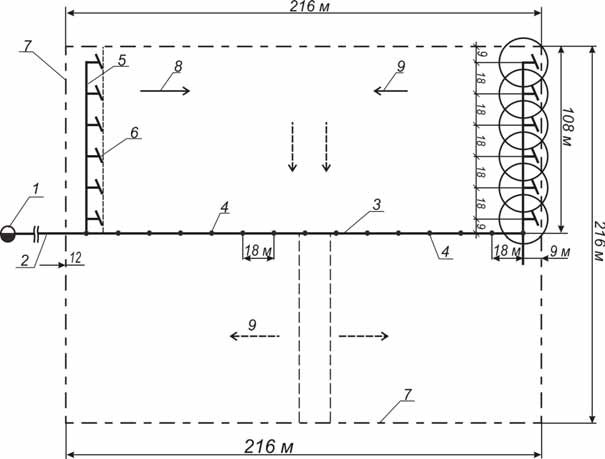 Конструктивная и технологическая схема работы дождевальной установки КИ-5