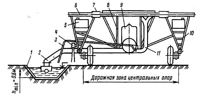 Конструктивная схема центральной части ДМ «Кубань-Л»