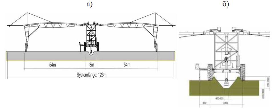 Конструктивная схема ДМ BAUER Quadrostar QS 100