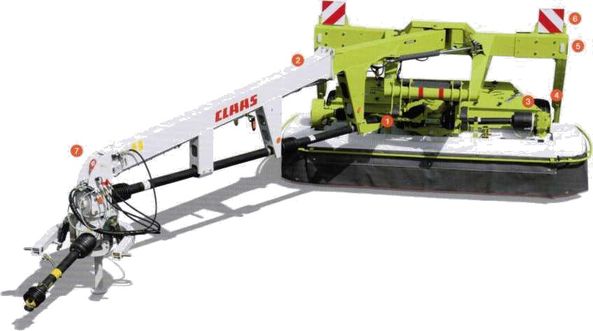 прицепная косилка DISCO на двух колёсах с указанием функциональных зон