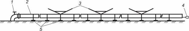 Продольный разрез по дождевальному трубопроводу «Дождевального шлейфа ДШ-25/300»