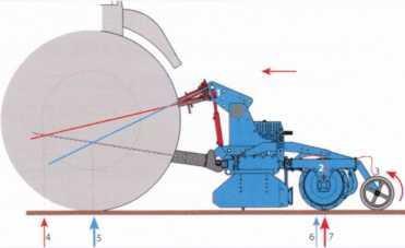 Регулирование трёхточечной навески трактора системой Tractor Implement Management