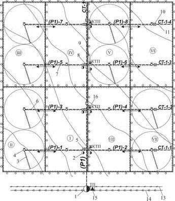 Схема децентрализованной водоподачи на восьмипольном севооборотном участке при поливе дождевальными машинами «Фрегат»