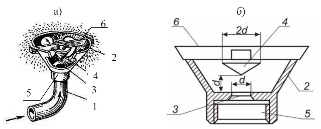 схема дождевальной дефлекторной насадки с жёстко закреплённым (стационарным) конусным дефлектором (отражателем)
