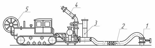 Схема дождевальной машины ДДН-70 с питанием водой от гидранта напорной сети