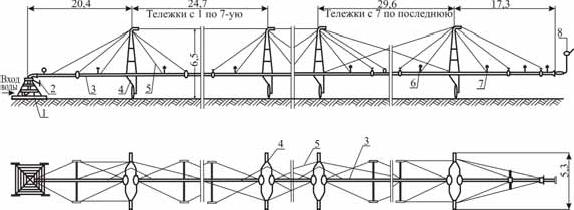 Схема дождевальной машины «Фрегат»
