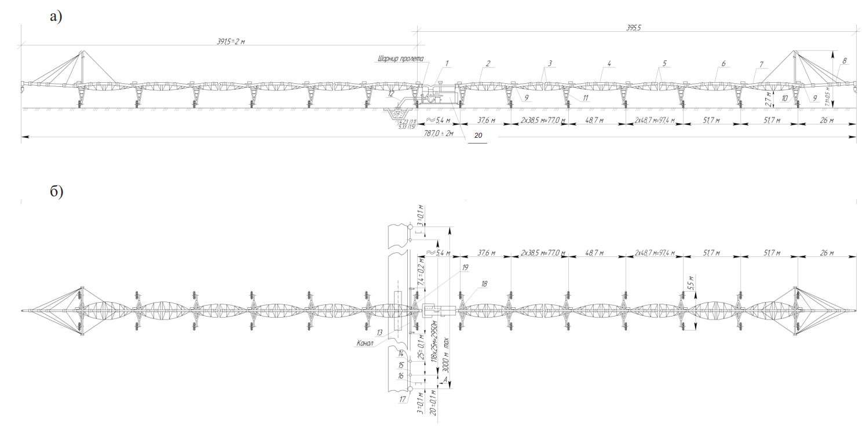 схема дождевальной машины «Кубань-Л»