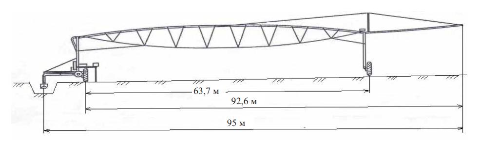 Схема дождевальной машины REINKE-A-100