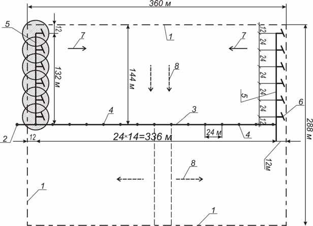 Схема дождевальной(го) установки (комплекта) КИ-10