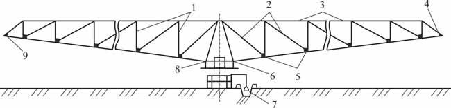 Схема двухконсольного дождевального агрегата ДДА-100МА