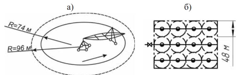 Схема и поливной модуль ДМ «Карусель»