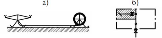 Схема и поливной модуль дождевальной установки «Кооператор»