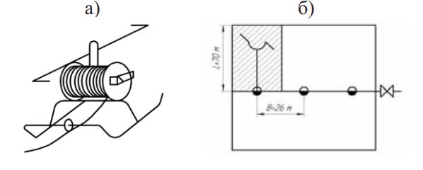 Схема и поливной модуль гидроприводного микродождевателя с поливным крылом в виде «сегнерова колеса»