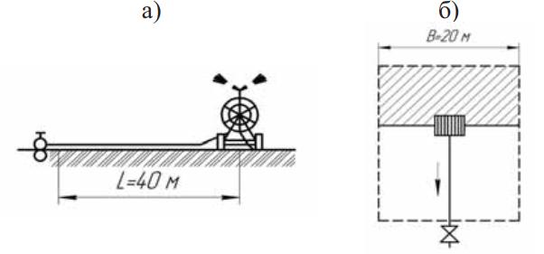 Схема и поливной модуль садово-огородного шлангобарабанного дождевателя ДШИ-3