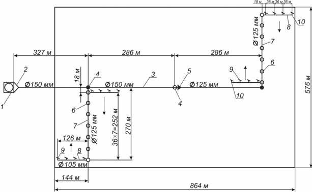 схема ирригационного (дождевального) комплекта «КИ-50»
