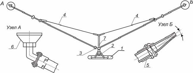 схема карусельного дождевателя КД-10 «Тимирязевец»