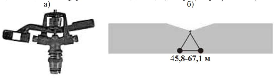 схема полива дождеобразователем 8025НД