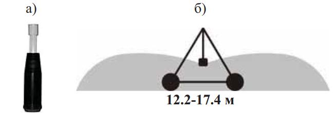 схема полива дождеобразователем I-WOB