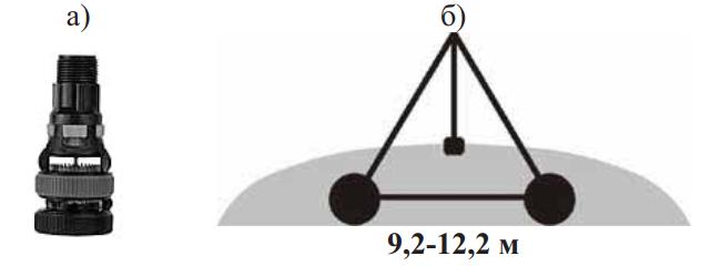 схема полива дождеобразователем LDN