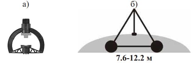 схема полива дождевателем SUPER SPRAY