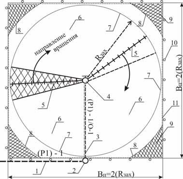 Схема поливного модуля ДМУ «Фрегат»