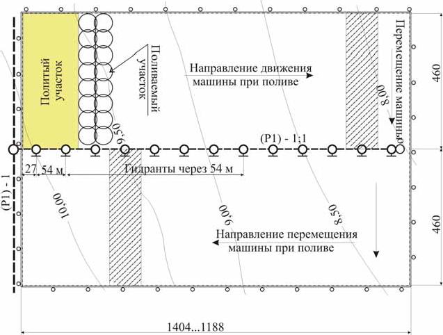 Схема поливного участка (модуля) под дождевальную машину «Днепр»