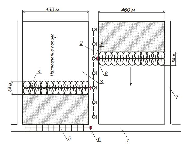 схема работы ДФ-120