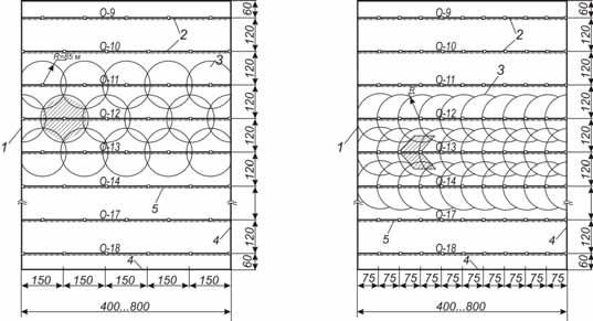 Схема расположения оросительной сети для полива дальнеструйными дождевальными агрегатами типа ДДН