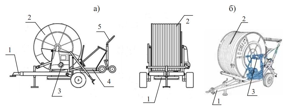 схема шлангобарабанной дождевальной машины