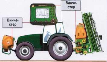 Схема управления с помощью бортового компьютера АМАТРОН 3