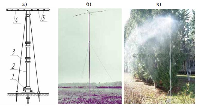 схема установки мелкодисперсного дождевания ВНИИ «Радуга»