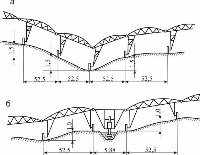 Схемы положений ферм ДМ «Кубань» на участках с различными уклонами