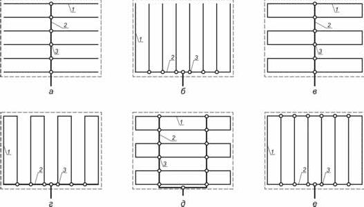 Схемы расположения стационарных оросительных трубопроводов стационарных дождевальных систем