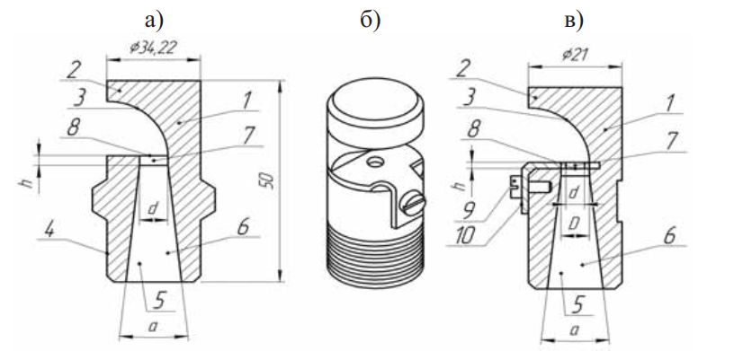 Схемы секторных дефлекторных короткоструйных насадок МДФА «Таврия» и конструкции ВНИИ «Радуга»