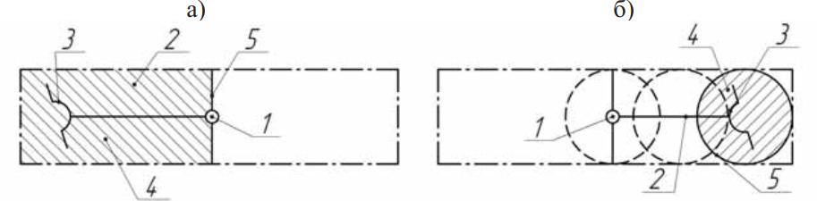 Технологические схемы полива шланговым дождевателем ДШ-1