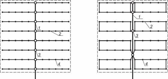 Типовые компоновки тупиковой и закольцованной оросительной сети