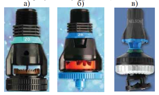 Виды дождеобразовательных устройств (дождевателей) компании Nelson