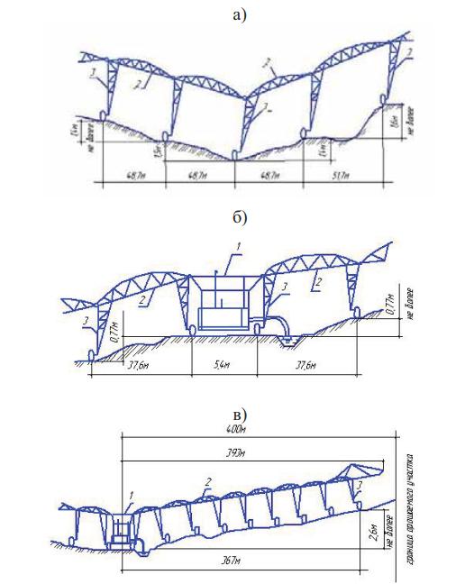 взаимное положение секций дождевального трубопровода по рельефу поливного участка