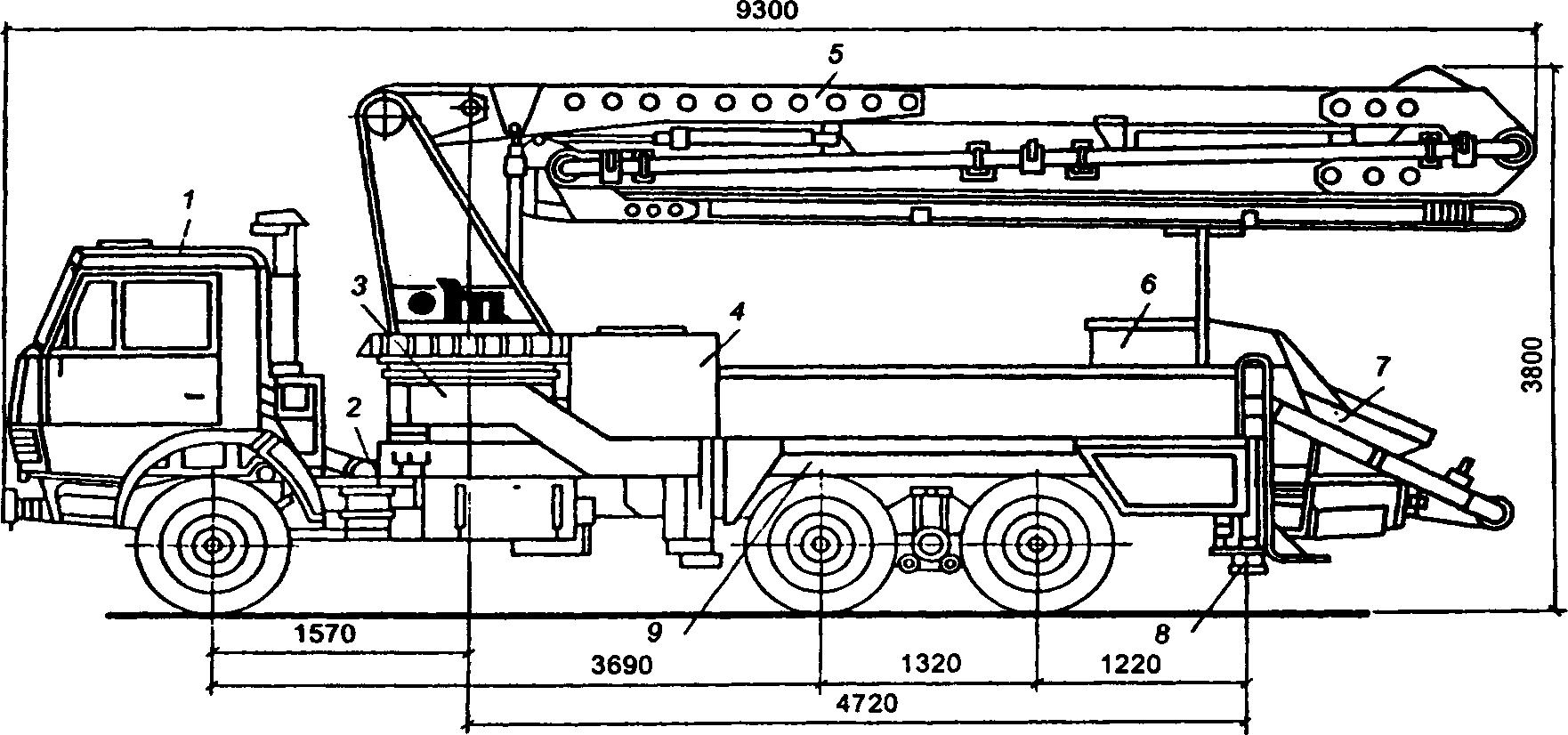 Автобетононасос СБ-126Б