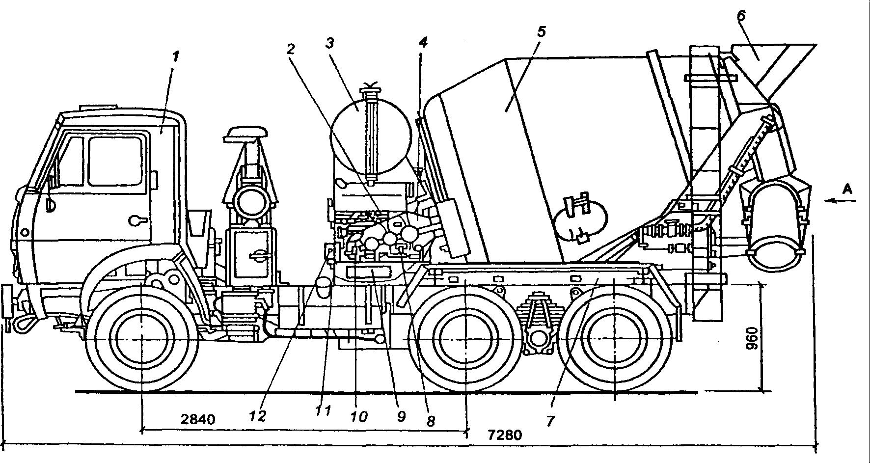 Автобетоносмеситель СБ-92-1А