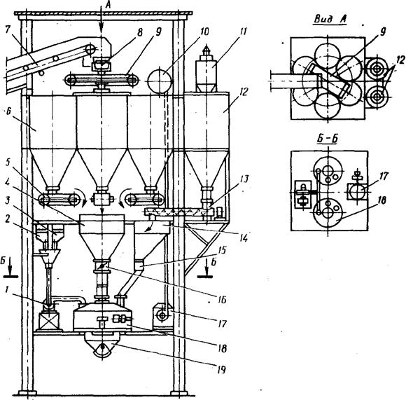 Бетоносмесительный узел с блочным унифицированным оборудованием
