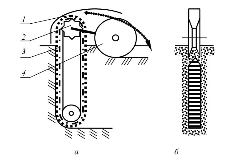 цепной скребковый рабочий орган для щелевого дренажа